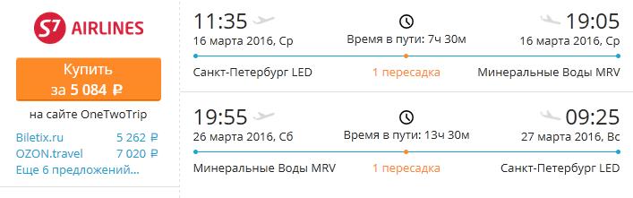 s7_led_minvody