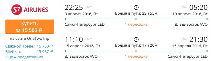 s7_led_vlad