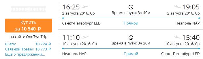 led_neapol