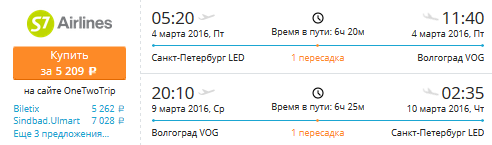 led_volgogr