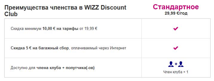 wizzairclub
