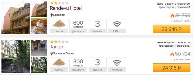 level_bulgaria