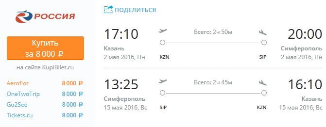 kzn_sip