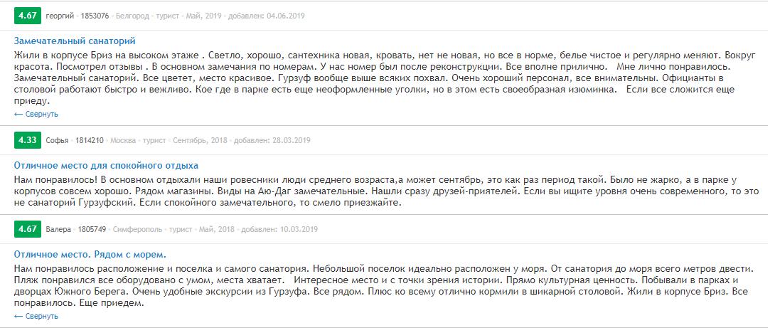 отзывы о санатории Гурзуфский