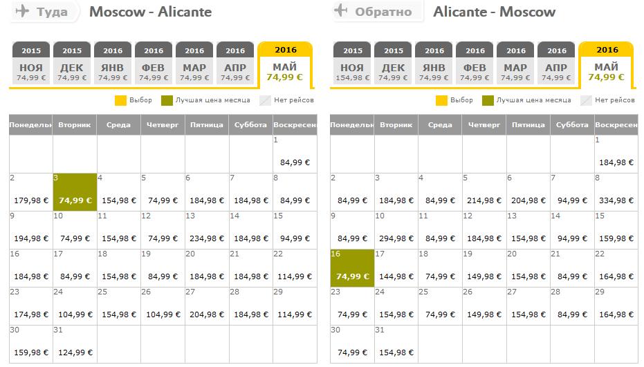 Итальянские железные дороги билеты тарифы сайт Trenitalia