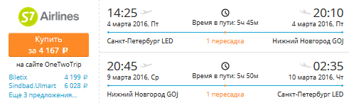 led_nino