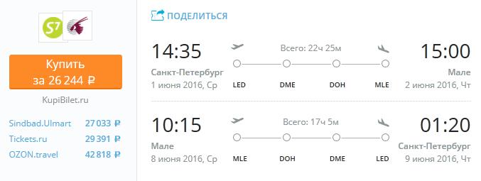 led_male