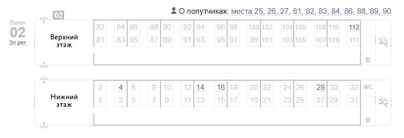 Туту ЖД билеты