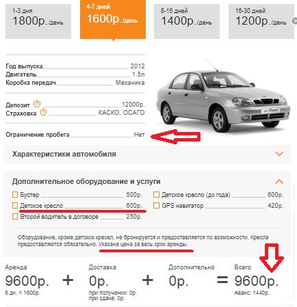 автопрокат в Крыму цена