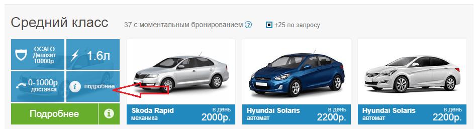 Крым автопрокат